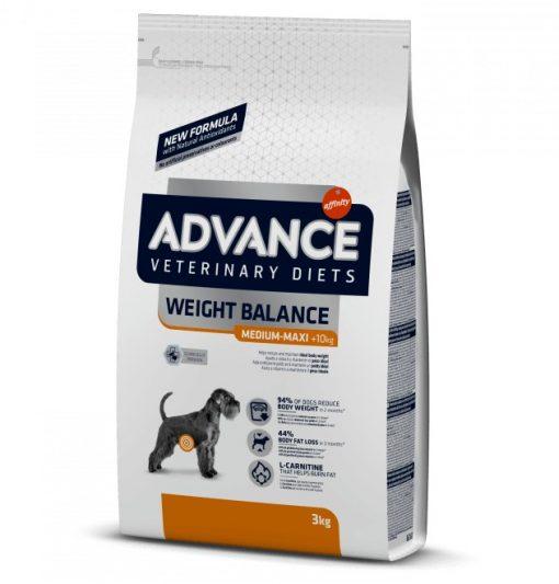 Advance Obesity κλινικη διαιτα - ειδικη τροφη σκυλου για αδυνατισμα